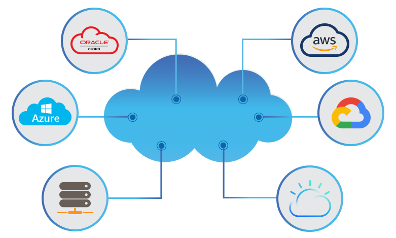 Cloud Analytics, Migration, Integration tools, Oracle ERP
